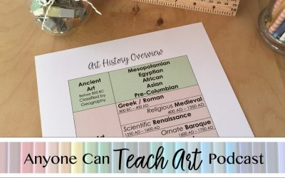 Podcast #13: Art History- How to Go from Confused to Confident
