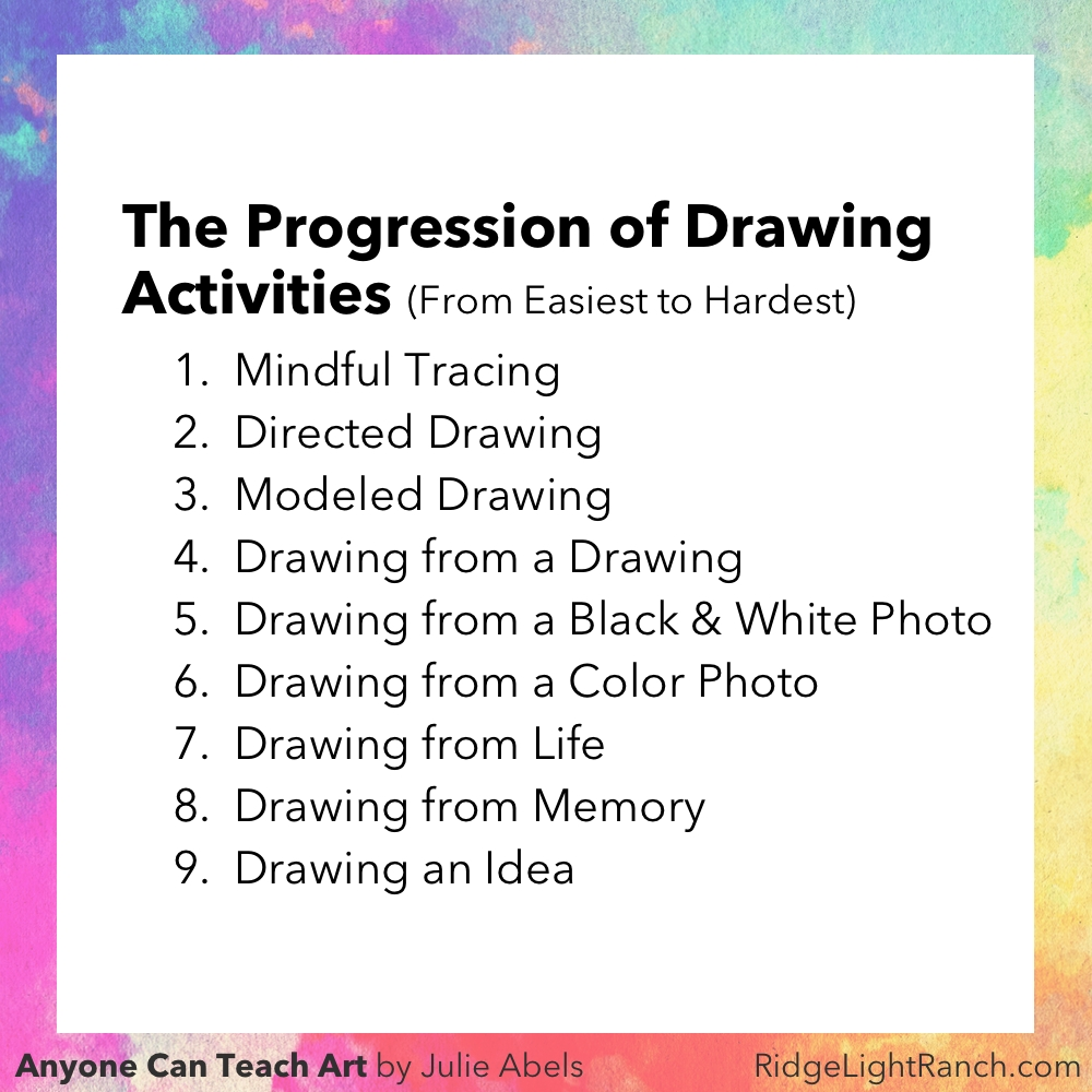 List of drawing activities from easiest to hardest